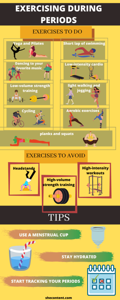 infographics: can i do exercise during periods