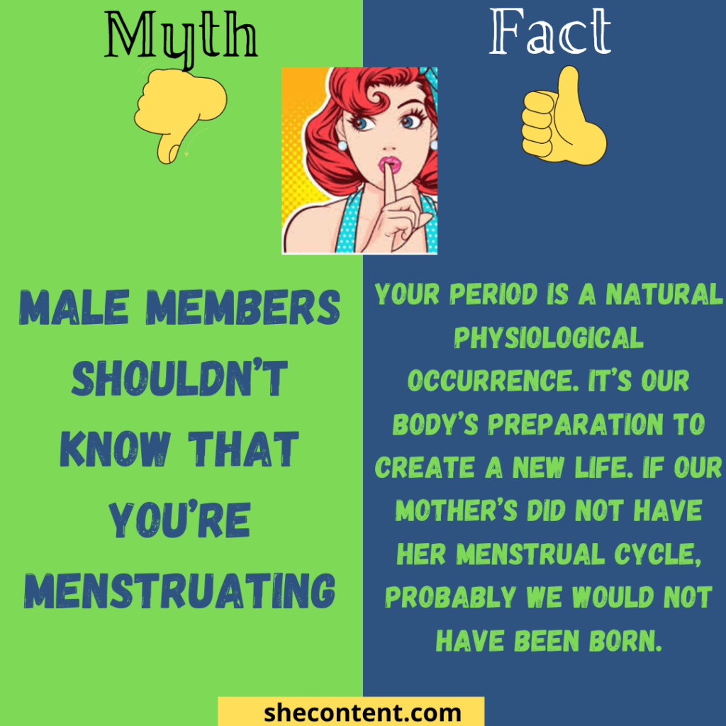 period myths in India