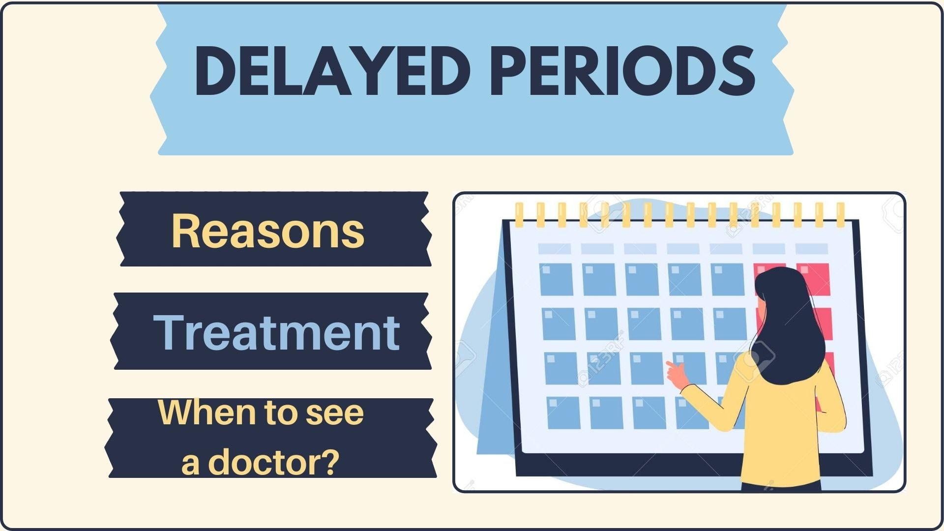 delayed periods