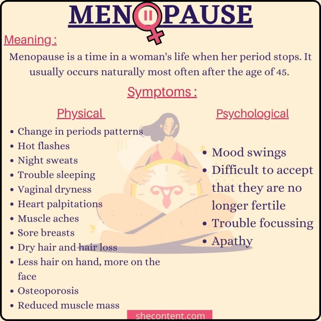 menopause meaning